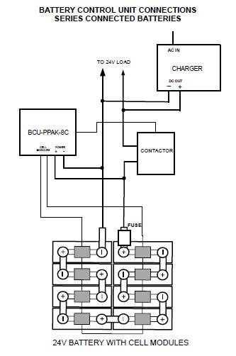 faktor shop 24v lifepo4 battery control einheit. Black Bedroom Furniture Sets. Home Design Ideas